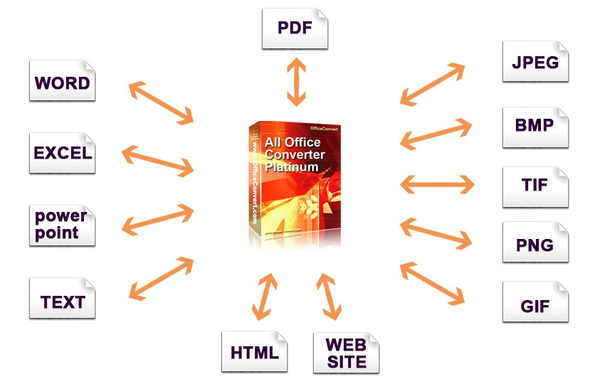 text file to pdf converter software
